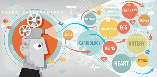 Hightech-Medizin am Herzen
